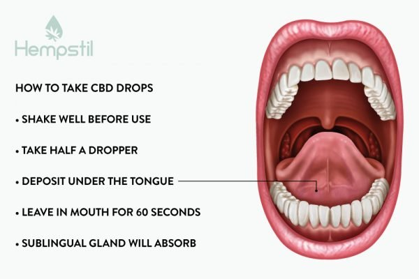 Sublingual CBD Oil